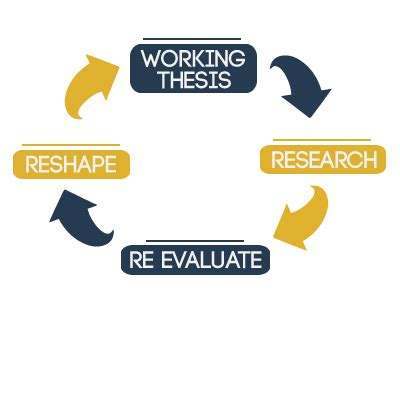How to write research methods for dissertation essay